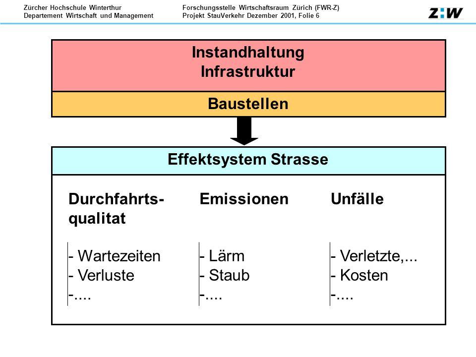 Instandhaltung Infrastruktur. Baustellen. Effektsystem Strasse. Durchfahrts- qualitat. - Wartezeiten.