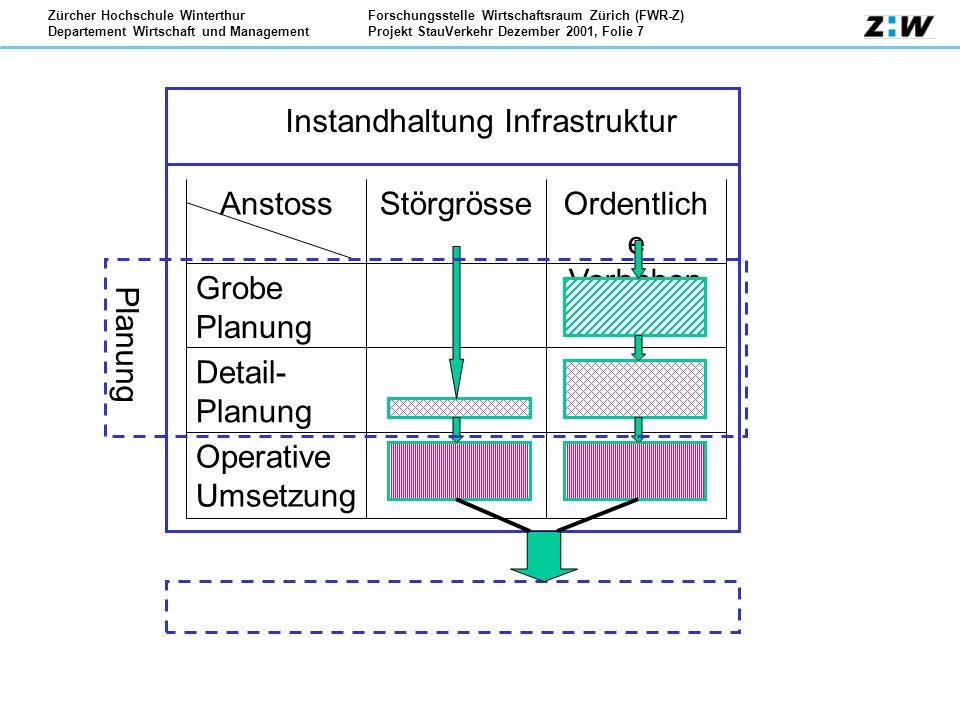 Operative Umsetzung Detail- Planung. Grobe Planung. Ordentliche Vorhaben. Störgrösse. Anstoss. Instandhaltung Infrastruktur.