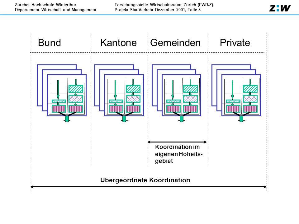 Bund Kantone Gemeinden Private Übergeordnete Koordination