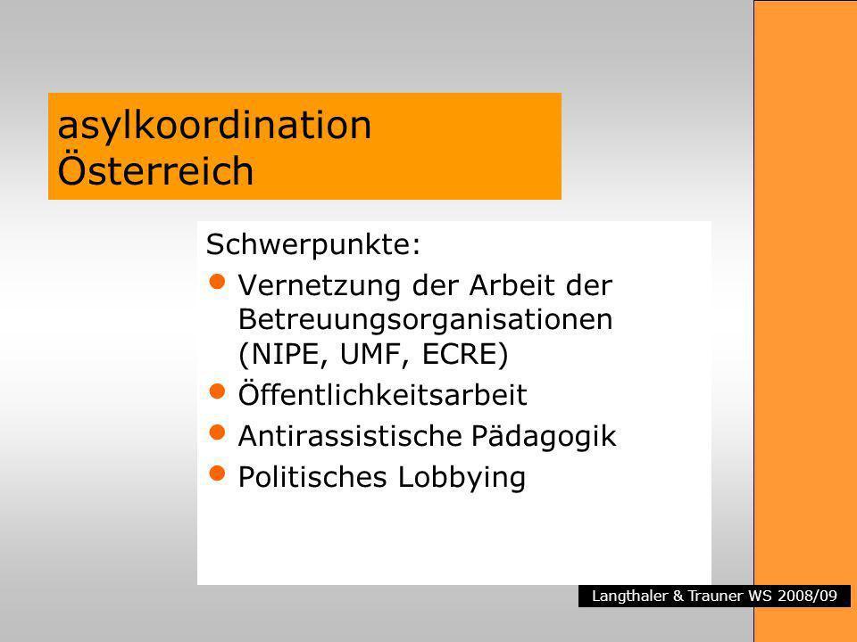 asylkoordination Österreich