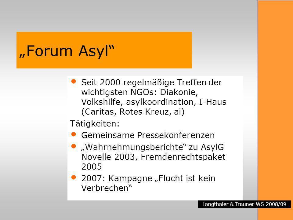 """""""Forum Asyl Seit 2000 regelmäßige Treffen der wichtigsten NGOs: Diakonie, Volkshilfe, asylkoordination, I-Haus (Caritas, Rotes Kreuz, ai)"""