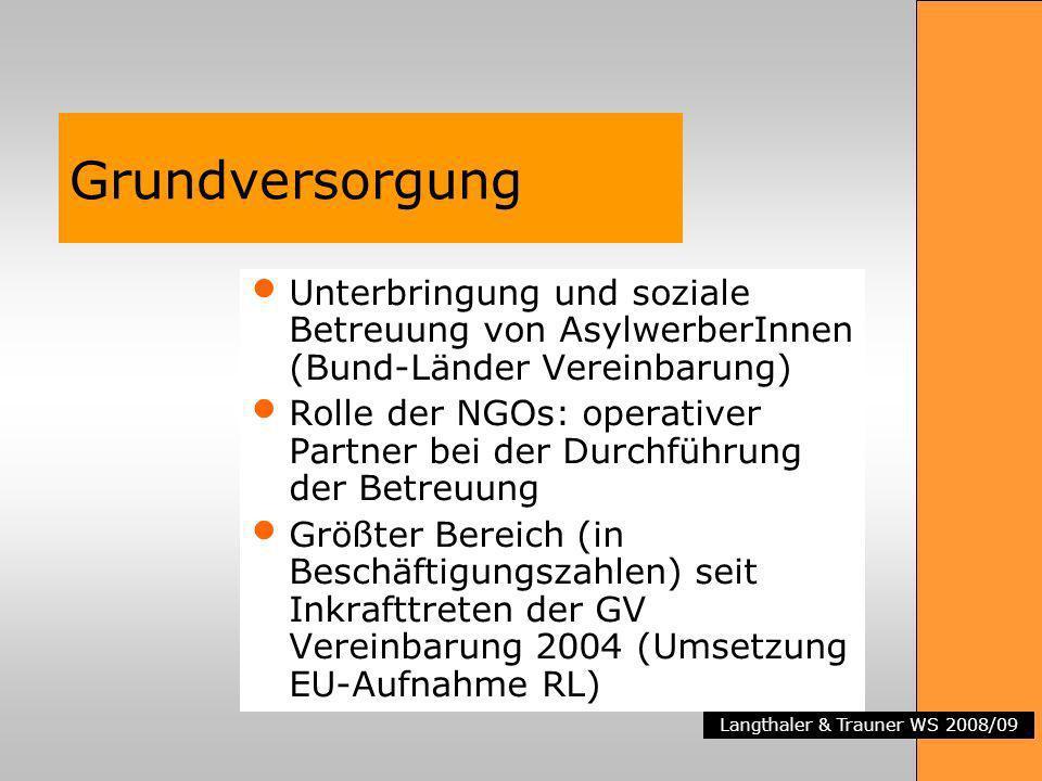 Grundversorgung Unterbringung und soziale Betreuung von AsylwerberInnen (Bund-Länder Vereinbarung)