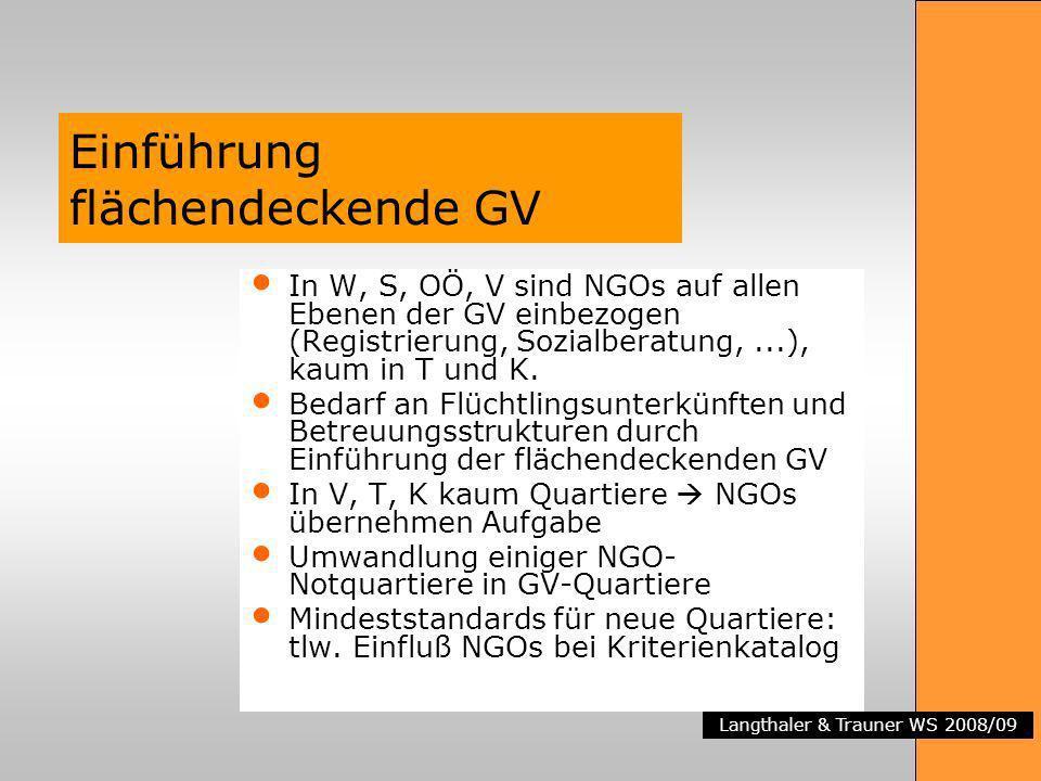 Einführung flächendeckende GV