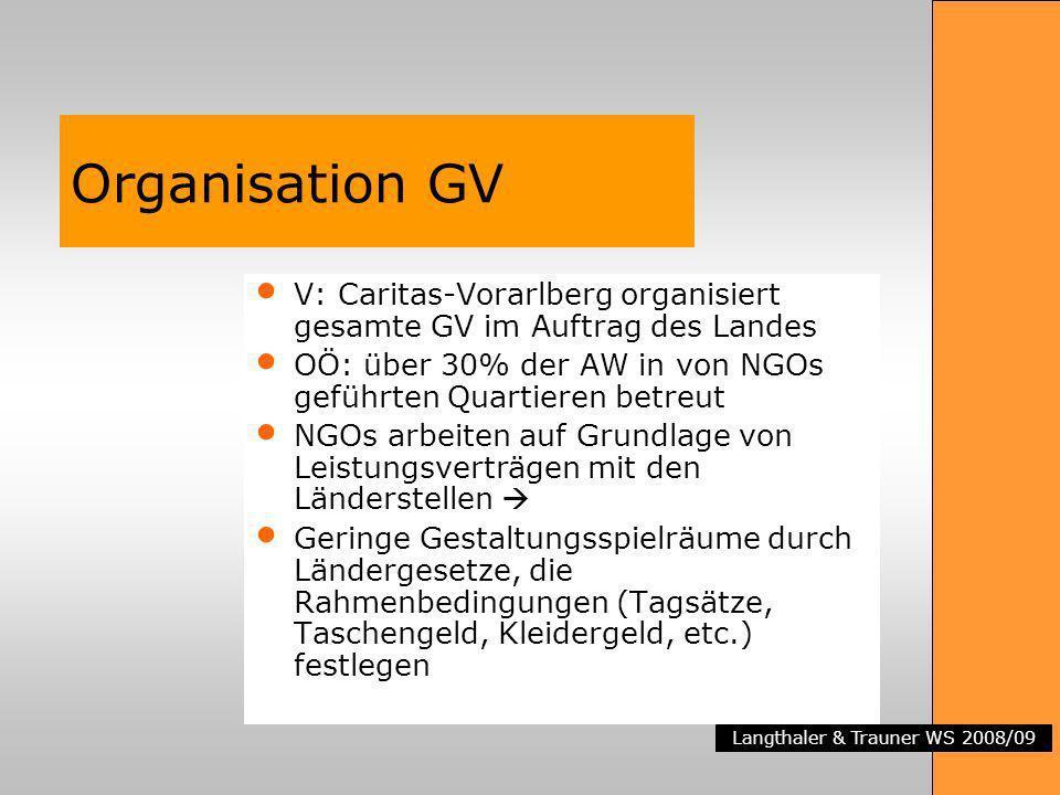 Organisation GV V: Caritas-Vorarlberg organisiert gesamte GV im Auftrag des Landes. OÖ: über 30% der AW in von NGOs geführten Quartieren betreut.