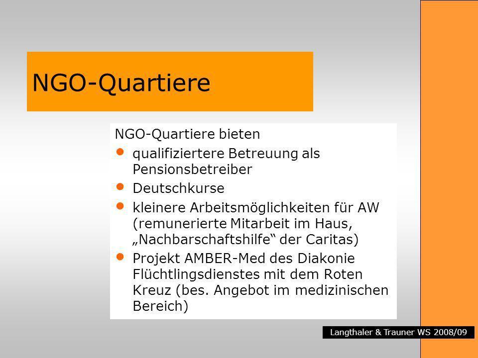 NGO-Quartiere NGO-Quartiere bieten