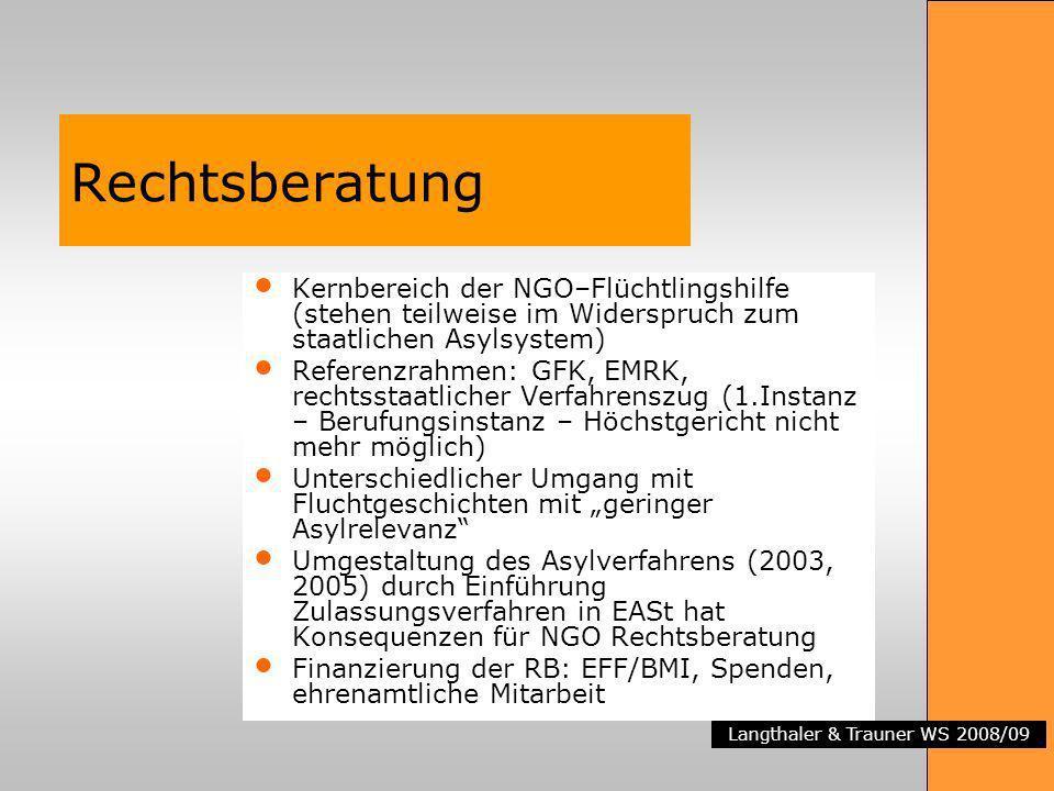 Rechtsberatung Kernbereich der NGO–Flüchtlingshilfe (stehen teilweise im Widerspruch zum staatlichen Asylsystem)
