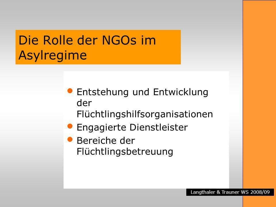 Die Rolle der NGOs im Asylregime