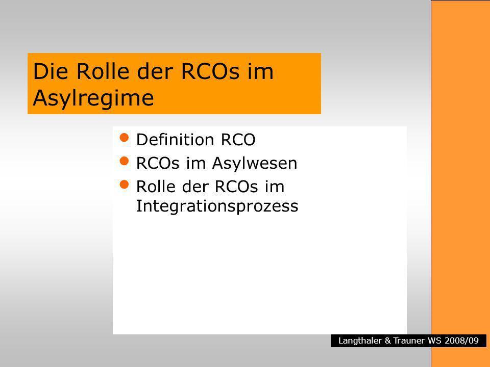 Die Rolle der RCOs im Asylregime