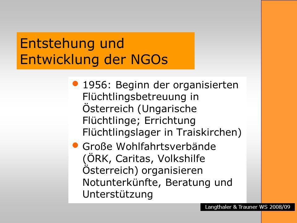 Entstehung und Entwicklung der NGOs