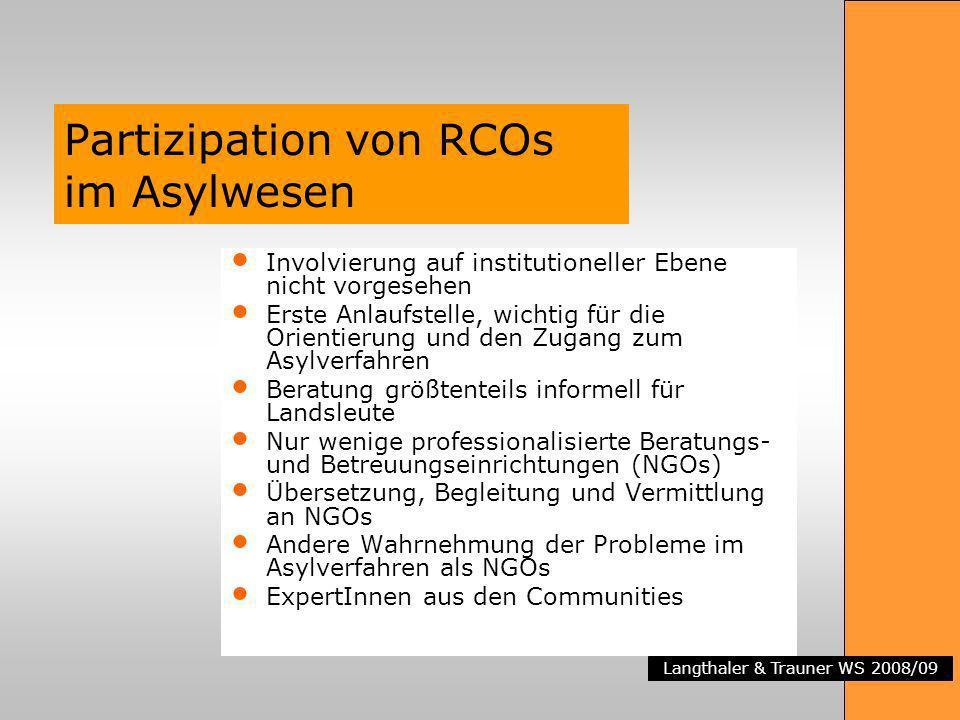 Partizipation von RCOs im Asylwesen