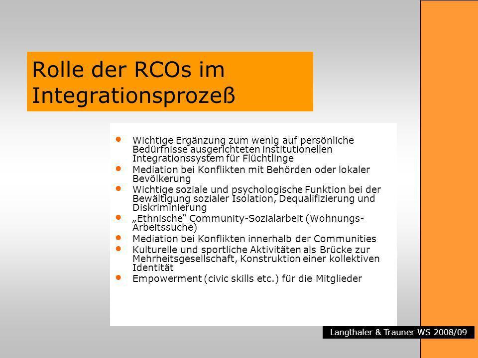 Rolle der RCOs im Integrationsprozeß