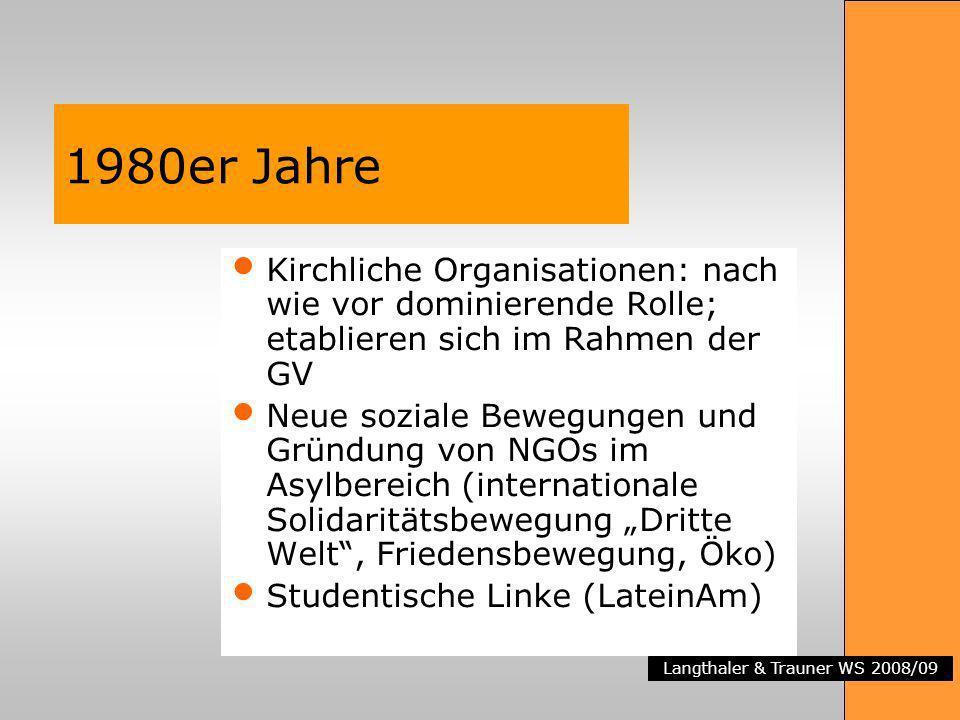 1980er Jahre Kirchliche Organisationen: nach wie vor dominierende Rolle; etablieren sich im Rahmen der GV.