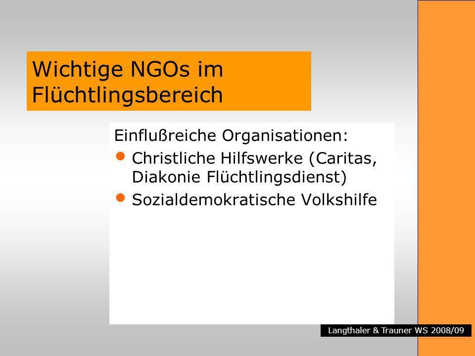 Wichtige NGOs im Flüchtlingsbereich