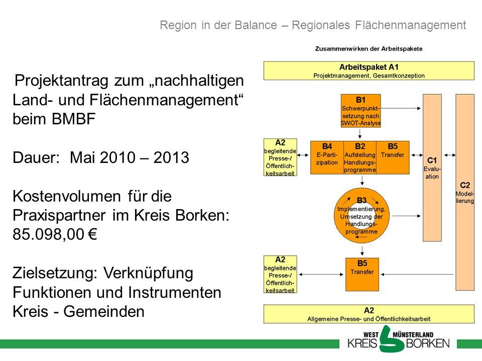 Kostenvolumen für die Praxispartner im Kreis Borken: 85.098,00 €