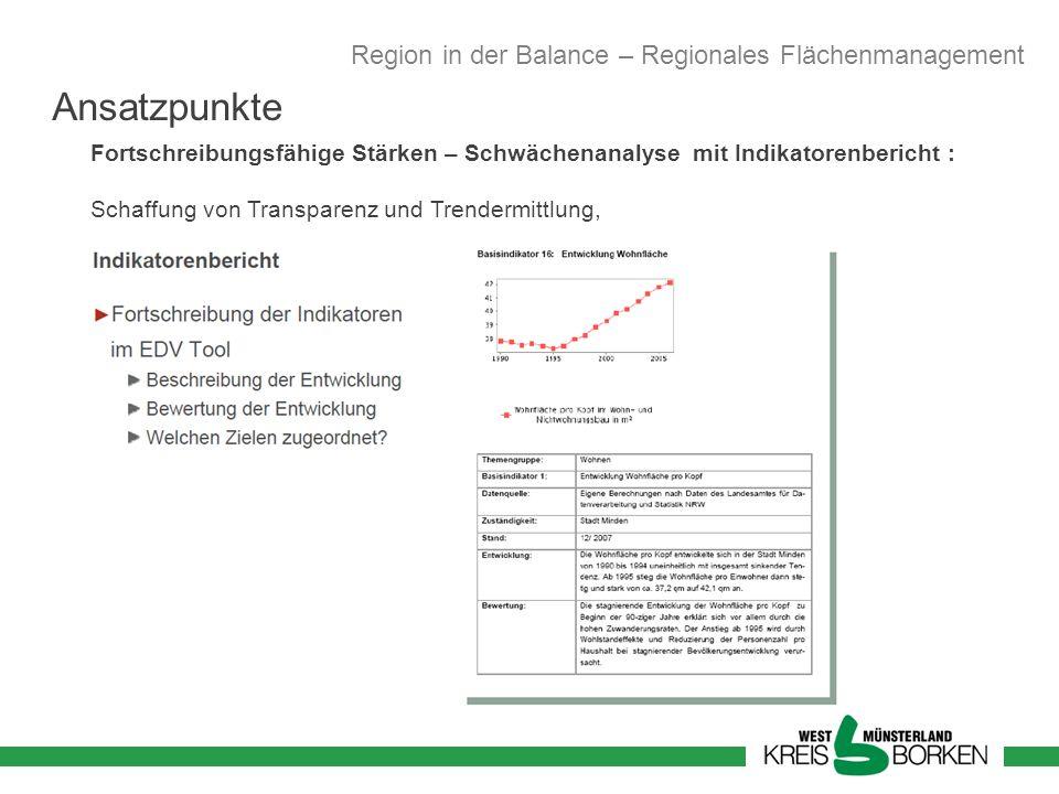 Ansatzpunkte Region in der Balance – Regionales Flächenmanagement