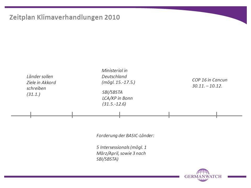 Zeitplan Klimaverhandlungen 2010