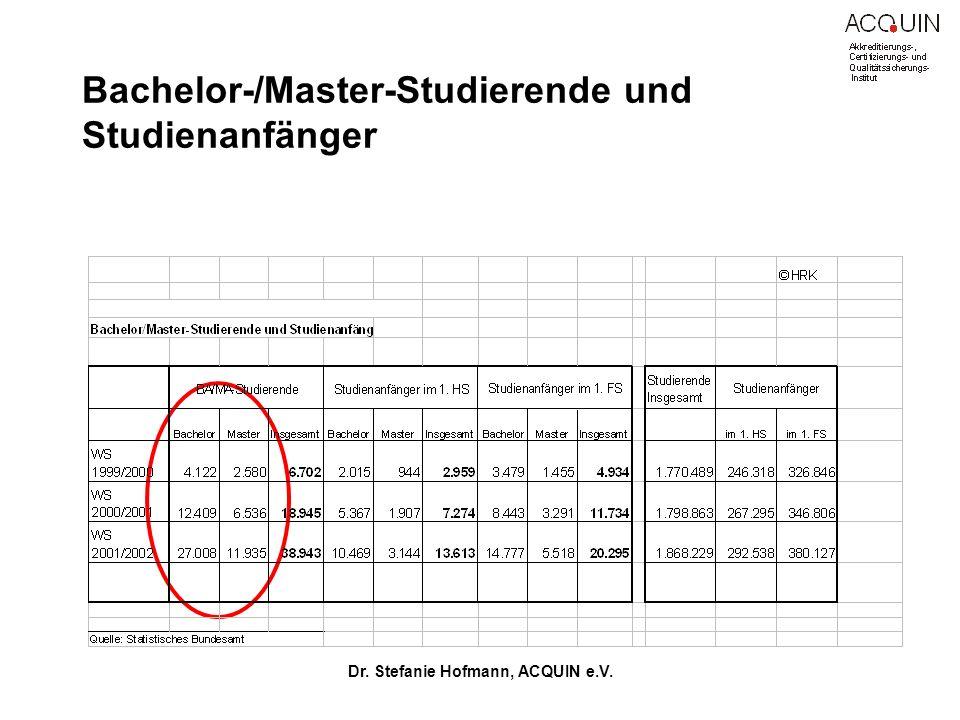 Bachelor-/Master-Studierende und Studienanfänger