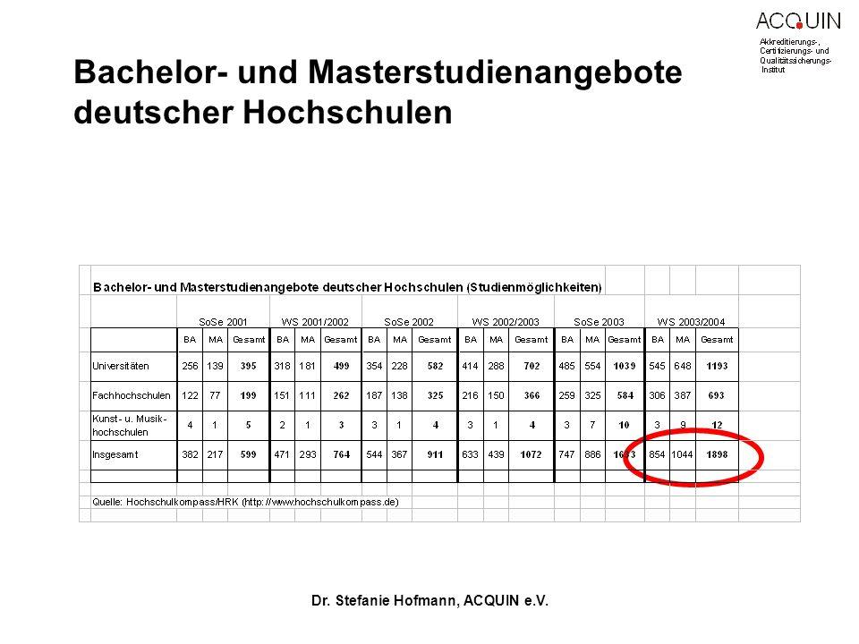 Bachelor- und Masterstudienangebote deutscher Hochschulen