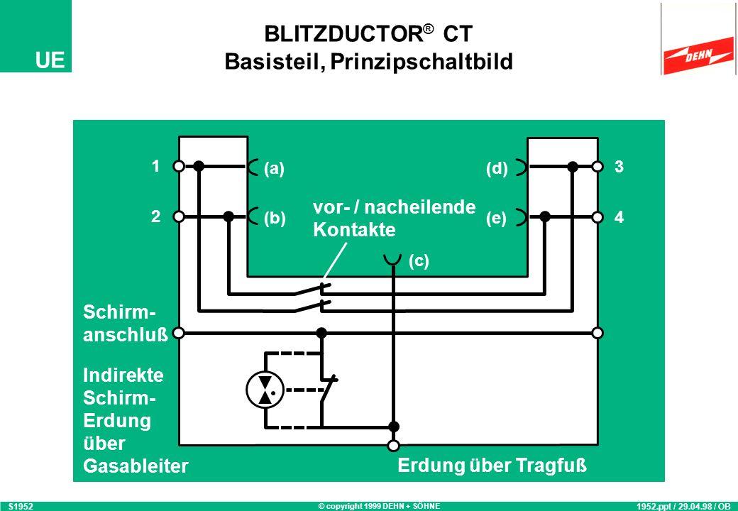 BLITZDUCTOR® CT Basisteil, Prinzipschaltbild