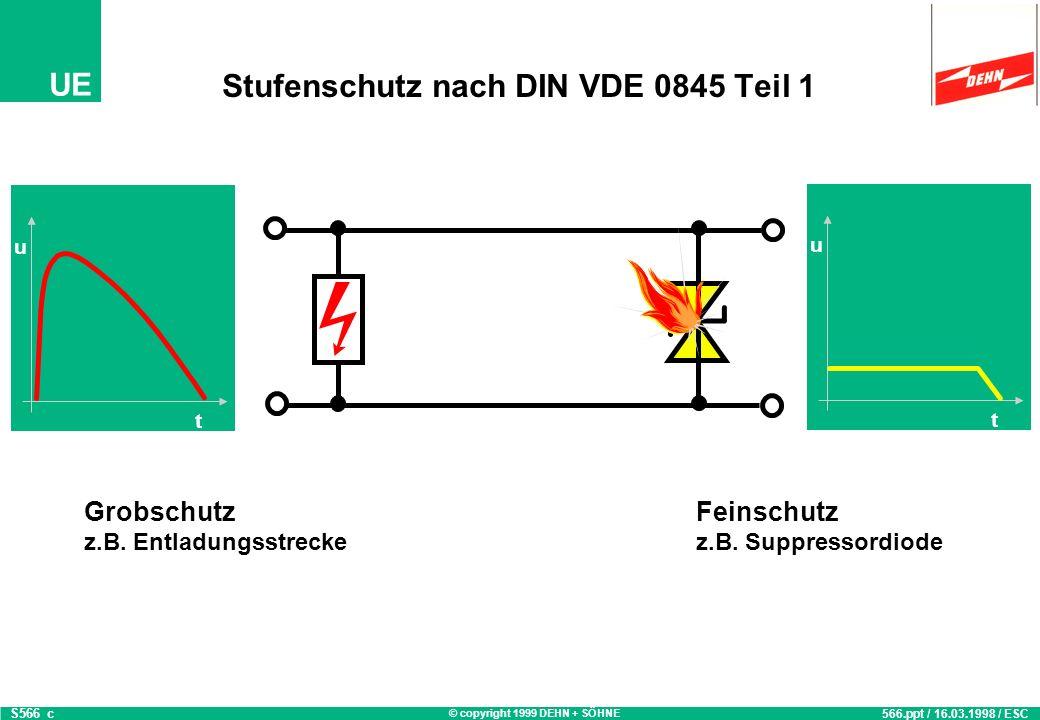 Stufenschutz nach DIN VDE 0845 Teil 1
