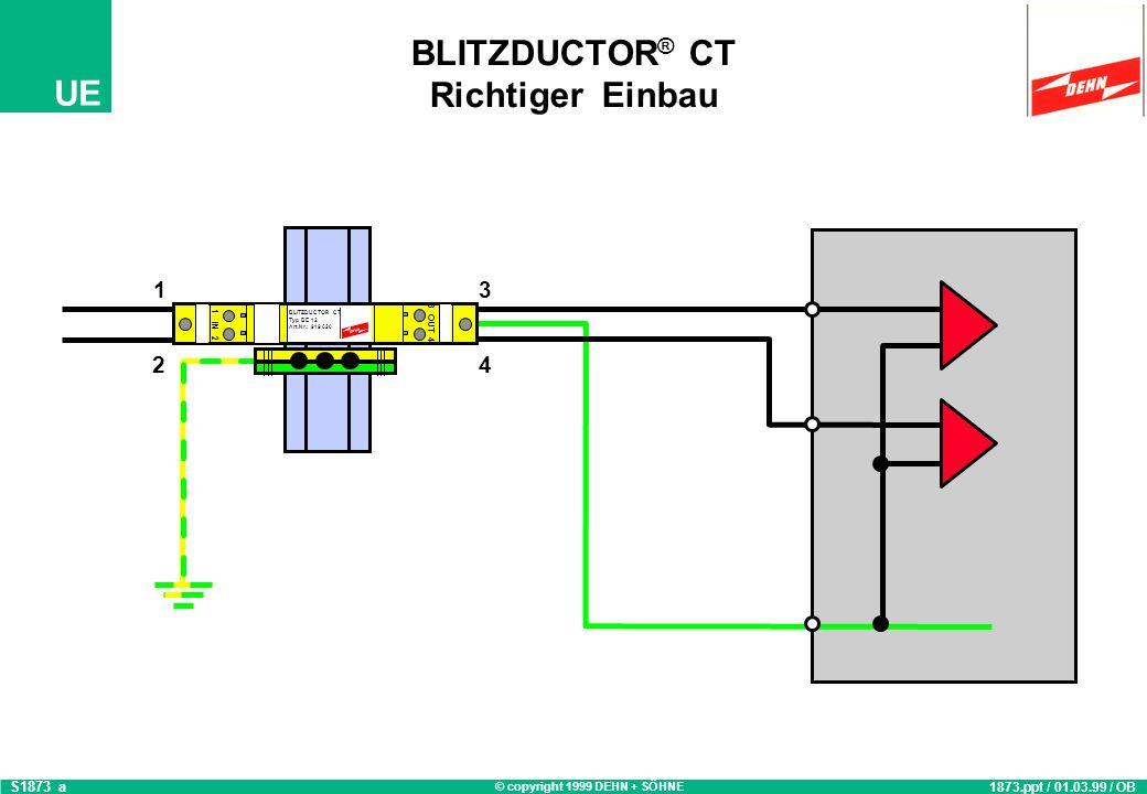 BLITZDUCTOR® CT Richtiger Einbau