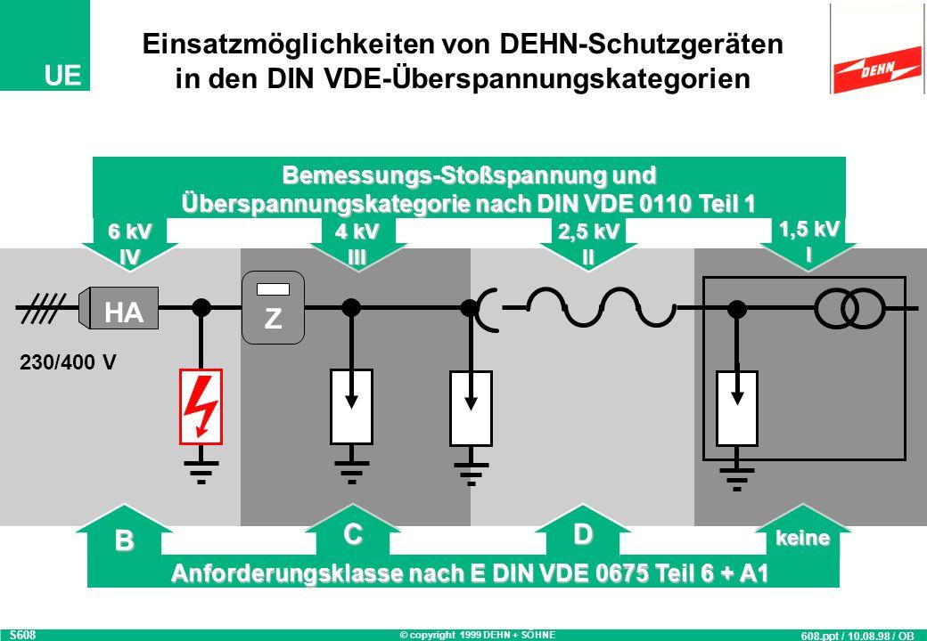 Einsatzmöglichkeiten von DEHN-Schutzgeräten in den DIN VDE-Überspannungskategorien