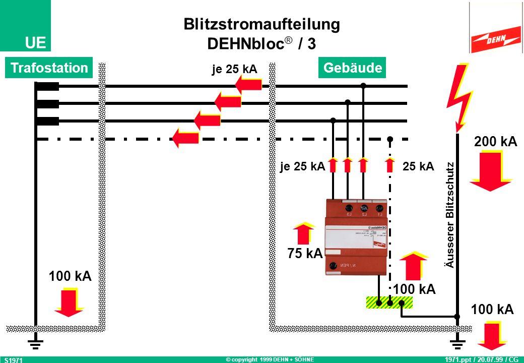 Blitzstromaufteilung DEHNbloc® / 3