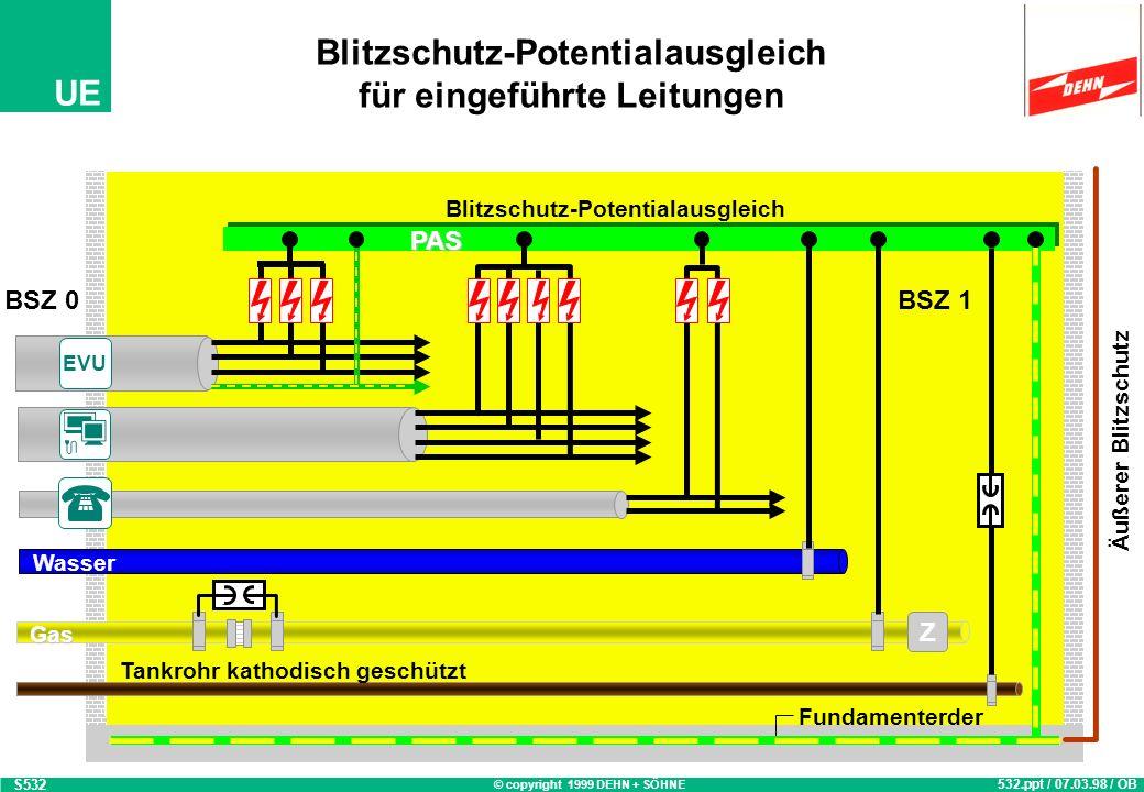 Blitzschutz-Potentialausgleich für eingeführte Leitungen