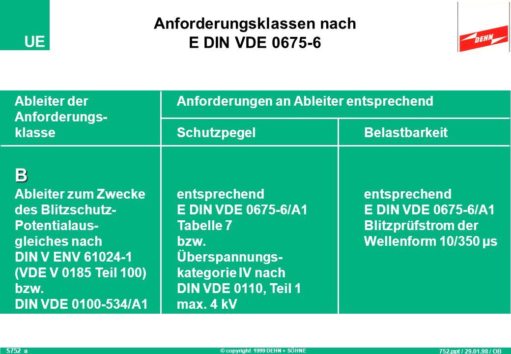 Anforderungsklassen nach E DIN VDE 0675-6