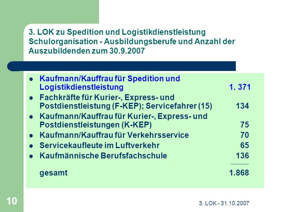 Kaufmann/Kauffrau für Spedition und Logistikdienstleistung 1. 371