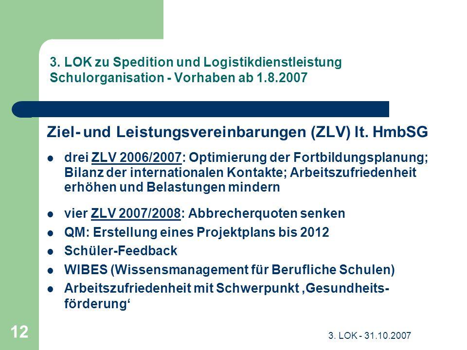 Ziel- und Leistungsvereinbarungen (ZLV) lt. HmbSG