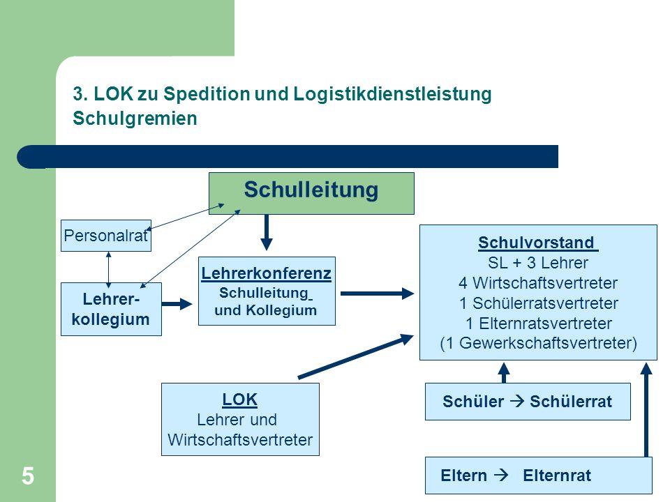 3. LOK zu Spedition und Logistikdienstleistung Schulgremien
