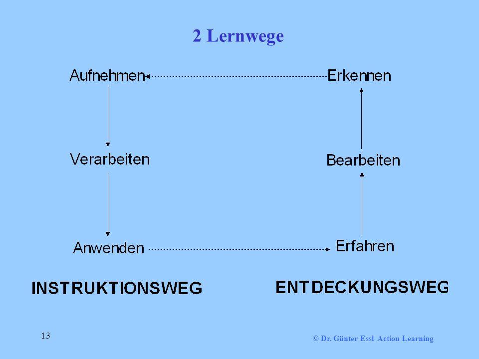 2 Lernwege 13