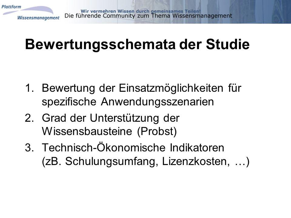 Bewertungsschemata der Studie