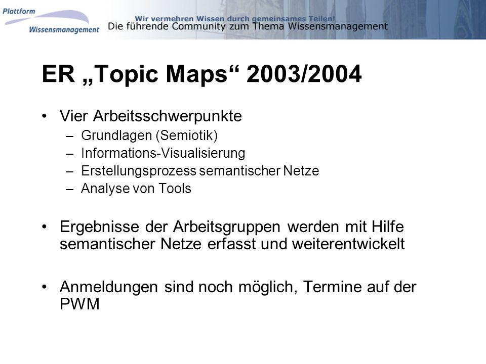 """ER """"Topic Maps 2003/2004 Vier Arbeitsschwerpunkte"""
