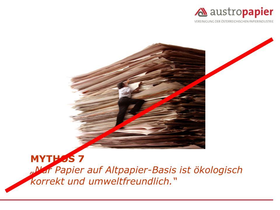"""MYTHOS 7 """"Nur Papier auf Altpapier-Basis ist ökologisch korrekt und umweltfreundlich."""