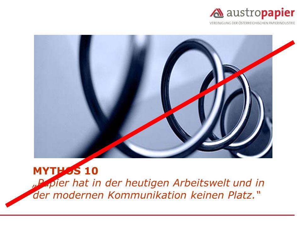 """MYTHOS 10 """"Papier hat in der heutigen Arbeitswelt und in der modernen Kommunikation keinen Platz."""