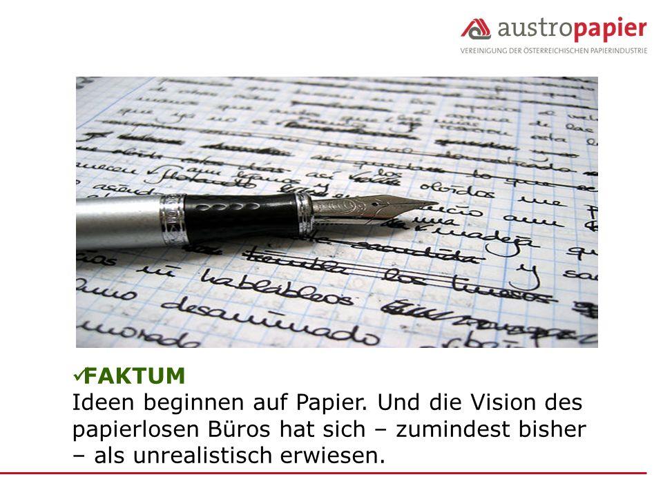 FAKTUM Ideen beginnen auf Papier.