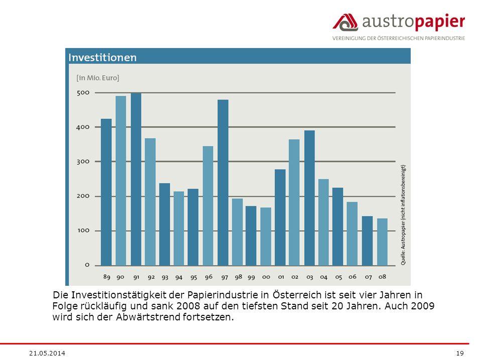 Die Investitionstätigkeit der Papierindustrie in Österreich ist seit vier Jahren in Folge rückläufig und sank 2008 auf den tiefsten Stand seit 20 Jahren. Auch 2009 wird sich der Abwärtstrend fortsetzen.