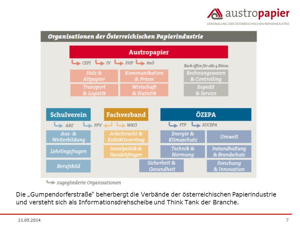 """Die """"Gumpendorferstraße beherbergt die Verbände der österreichischen Papierindustrie"""
