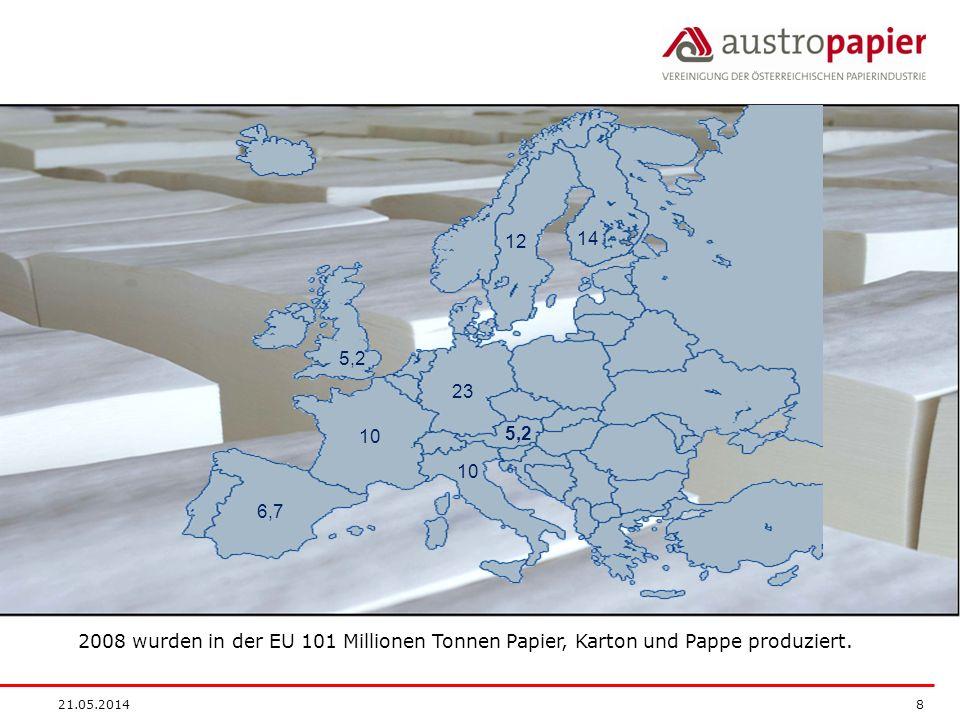 12 14. 5,2. 23. 10. 5,2. 10. 6,7. 2008 wurden in der EU 101 Millionen Tonnen Papier, Karton und Pappe produziert.