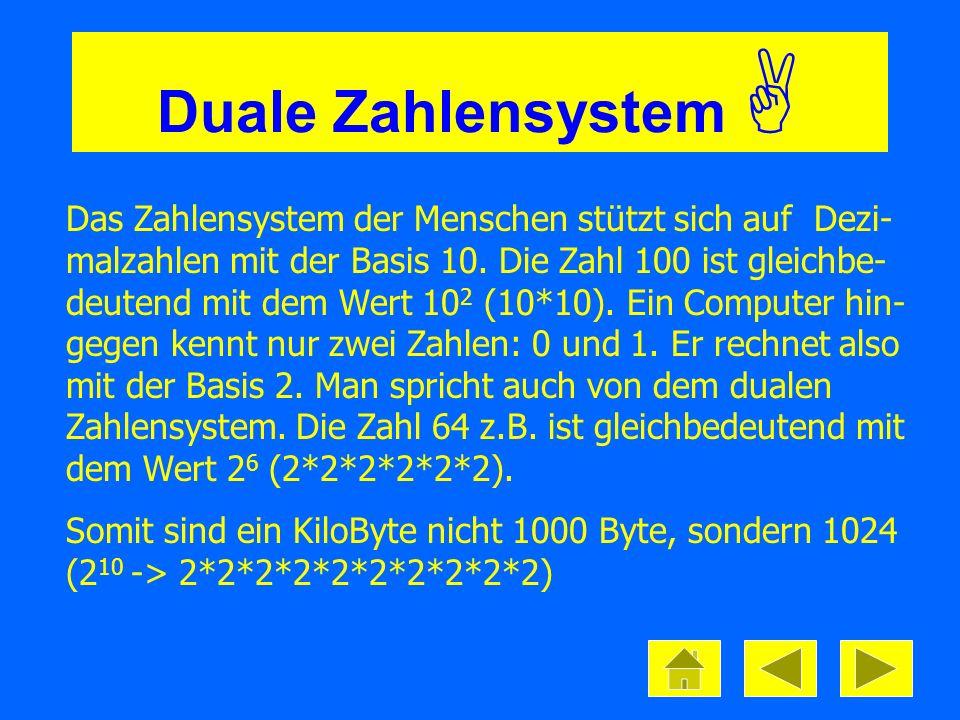 Duale Zahlensystem 