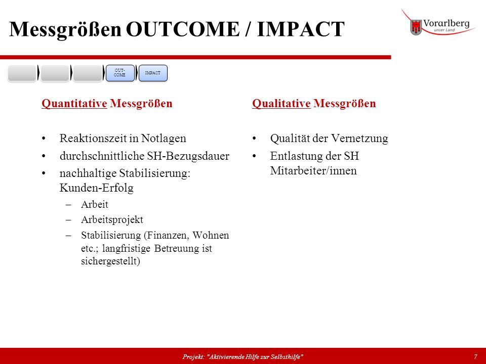 Messgrößen OUTCOME / IMPACT