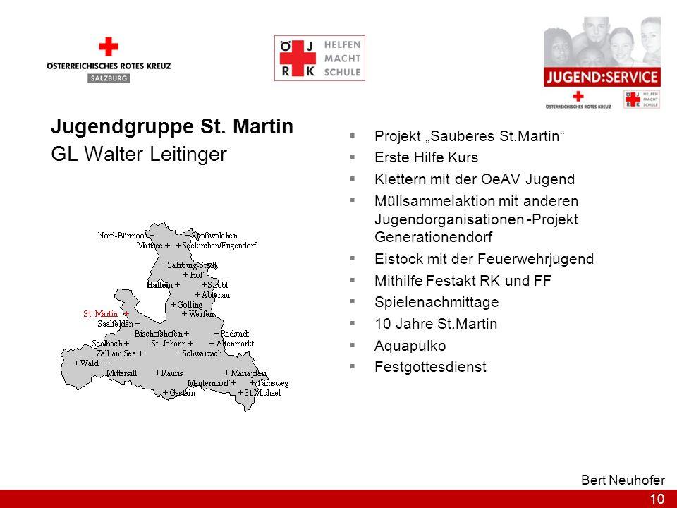 Jugendgruppe St. Martin GL Walter Leitinger