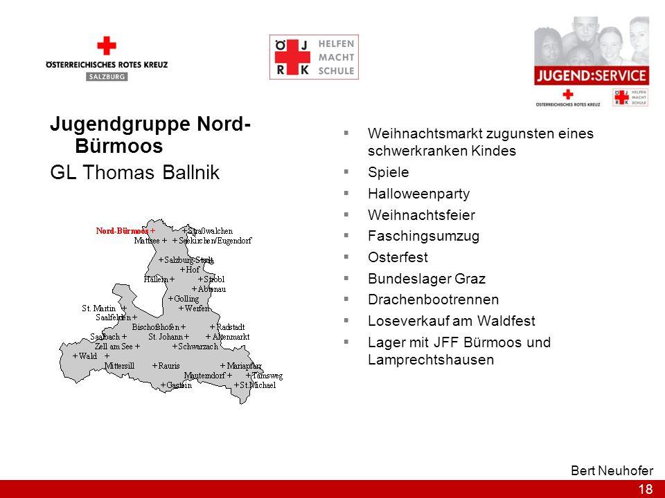 Jugendgruppe Nord-Bürmoos GL Thomas Ballnik