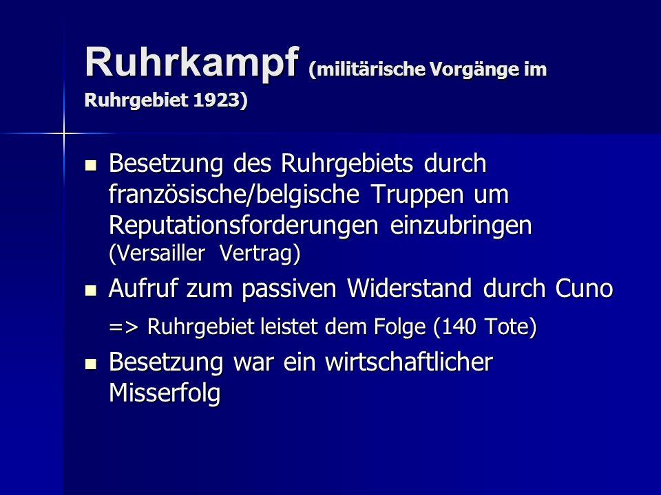 Ruhrkampf (militärische Vorgänge im Ruhrgebiet 1923)