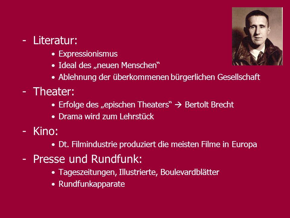 Literatur: Theater: Kino: Presse und Rundfunk: Expressionismus