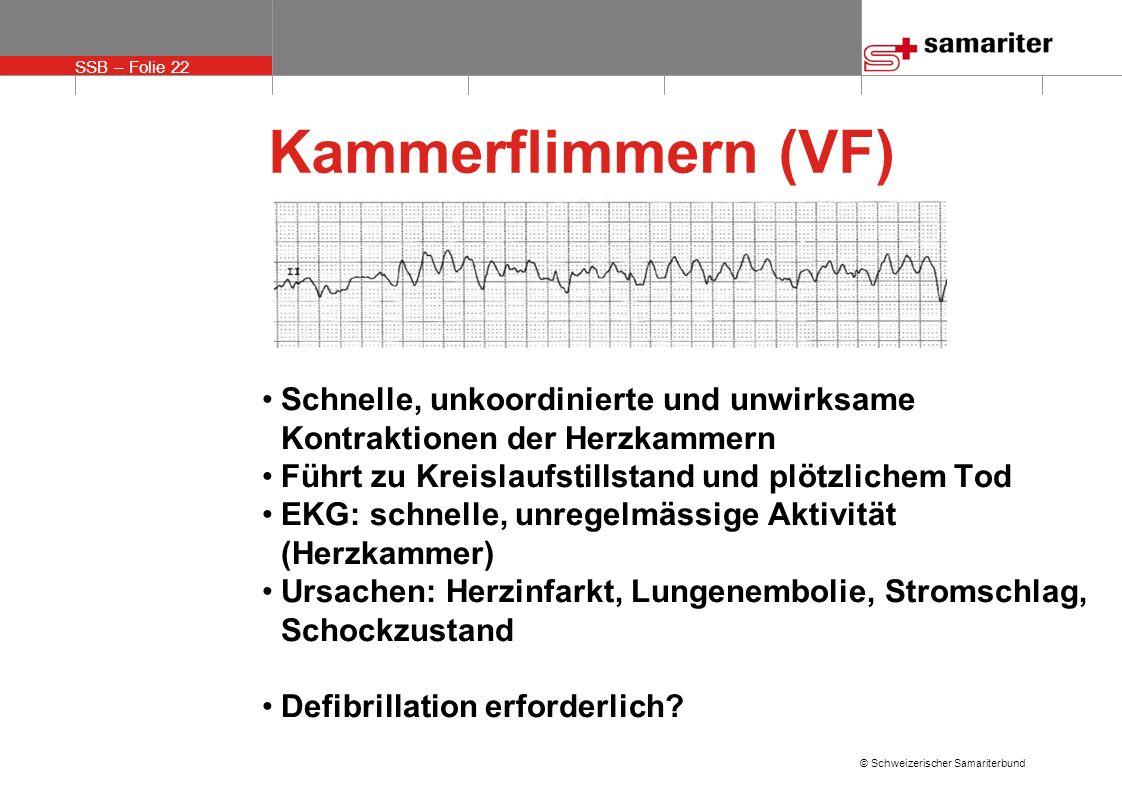 Kammerflimmern (VF) Schnelle, unkoordinierte und unwirksame