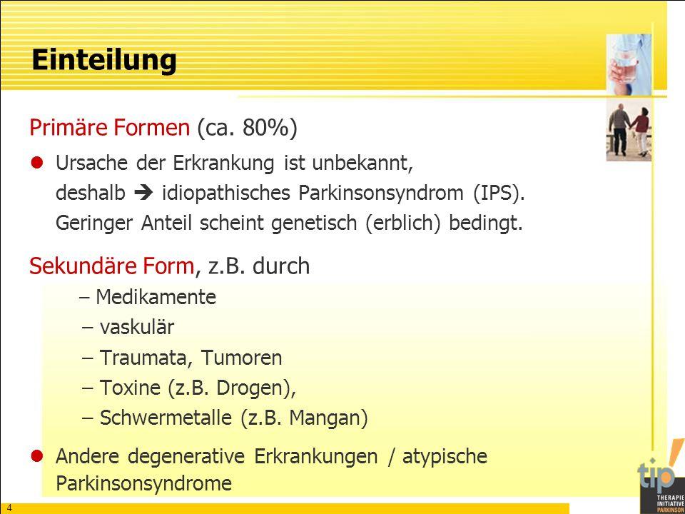 Einteilung Primäre Formen (ca. 80%)