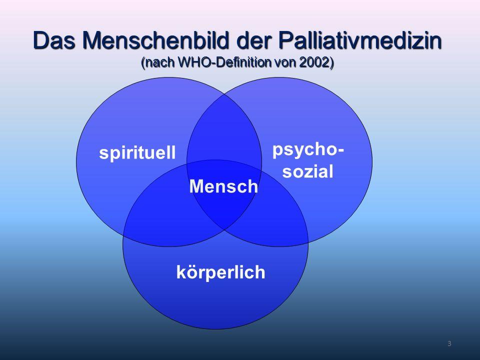 Das Menschenbild der Palliativmedizin (nach WHO-Definition von 2002)